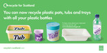 RFS Communication Toolkit: Plastic pots, tubs and trays 48 sheet