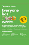Recycle for Scotland local authority Everyone has Food Waste liner wraps