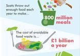 4. LFHW and Home Composting Toolkit- Infographic