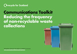 RFS Reduced Frequency Toolkit